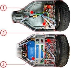 Поддельный гироскутер
