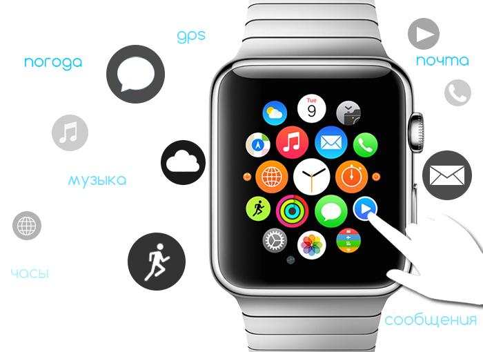 iwatch коммуникационные возможности