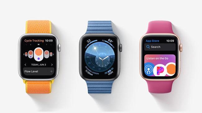 Обзор дисплеев Apple Watch 5